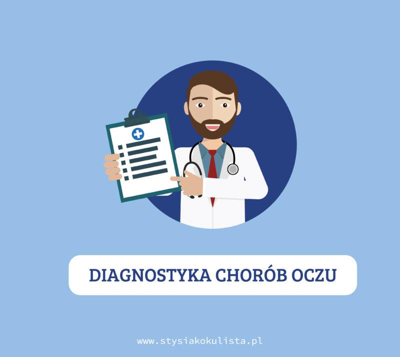 diagnostyka chorób oczu radom